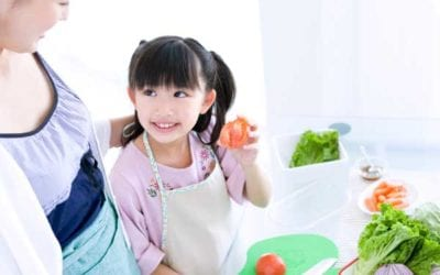 """Establishing healthy eating habits: a """"My Plate"""" activity for kids"""