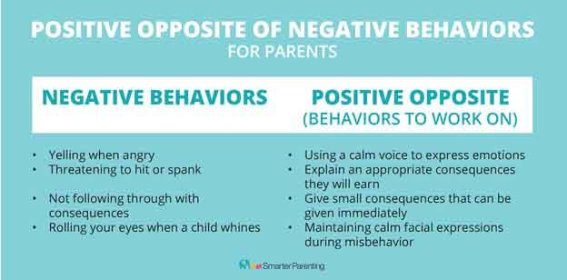 The positive opposite of bad behavior