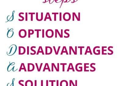 Steps of SODAS Method