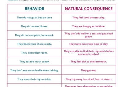 Matching Behavior with Natural Consequences Worksheet